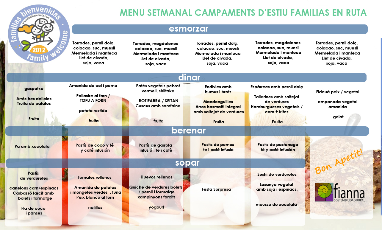 Cocina sana · Familias en Ruta