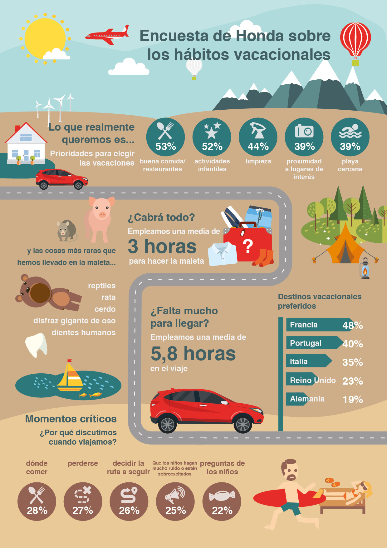 honda_travel_SPAIN(honda)-2